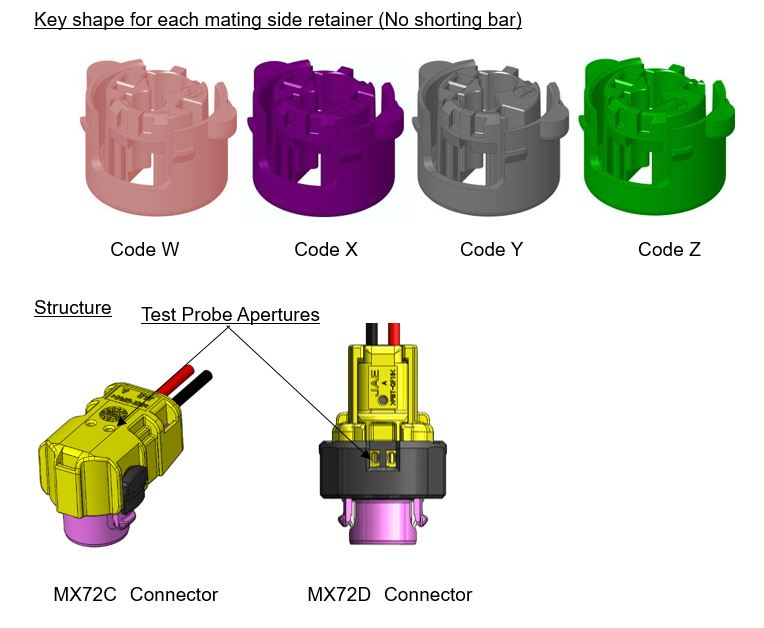 MX72C / D Series, Key shape for each mating side retainer (No shorting bar) and Structure