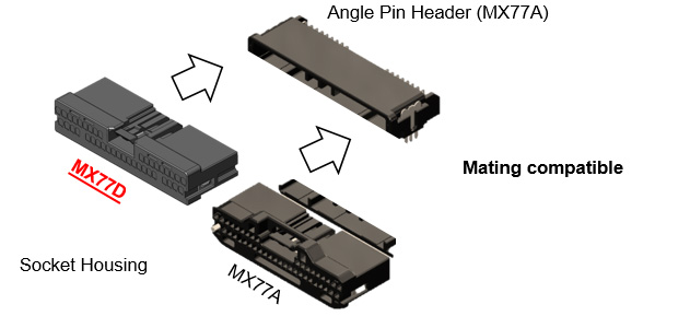 Compatibility with MX77A