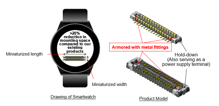 WP66DK Drawing of Smartwatch